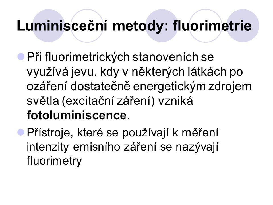 Luminisceční metody: fluorimetrie