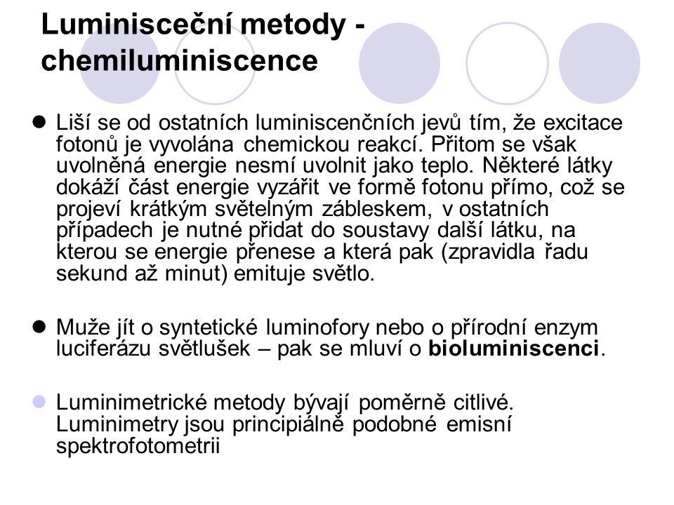 Luminisceční metody -chemiluminiscence