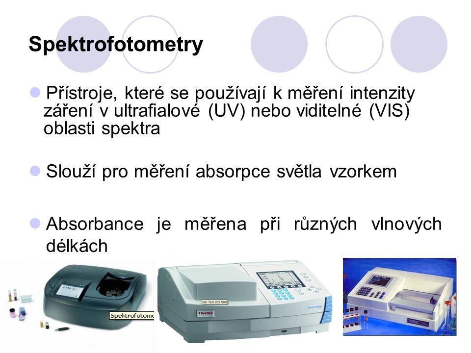 Spektrofotometry Přístroje, které se používají k měření intenzity