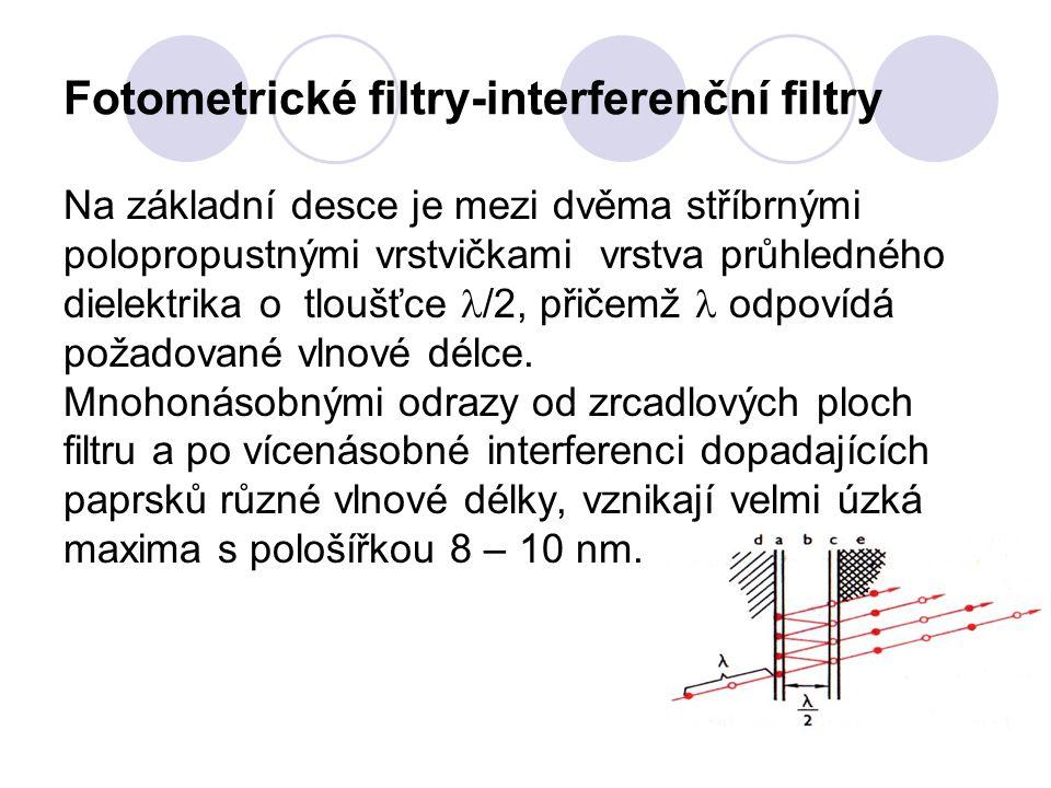 Fotometrické filtry-interferenční filtry