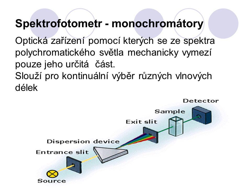 Spektrofotometr - monochromátory