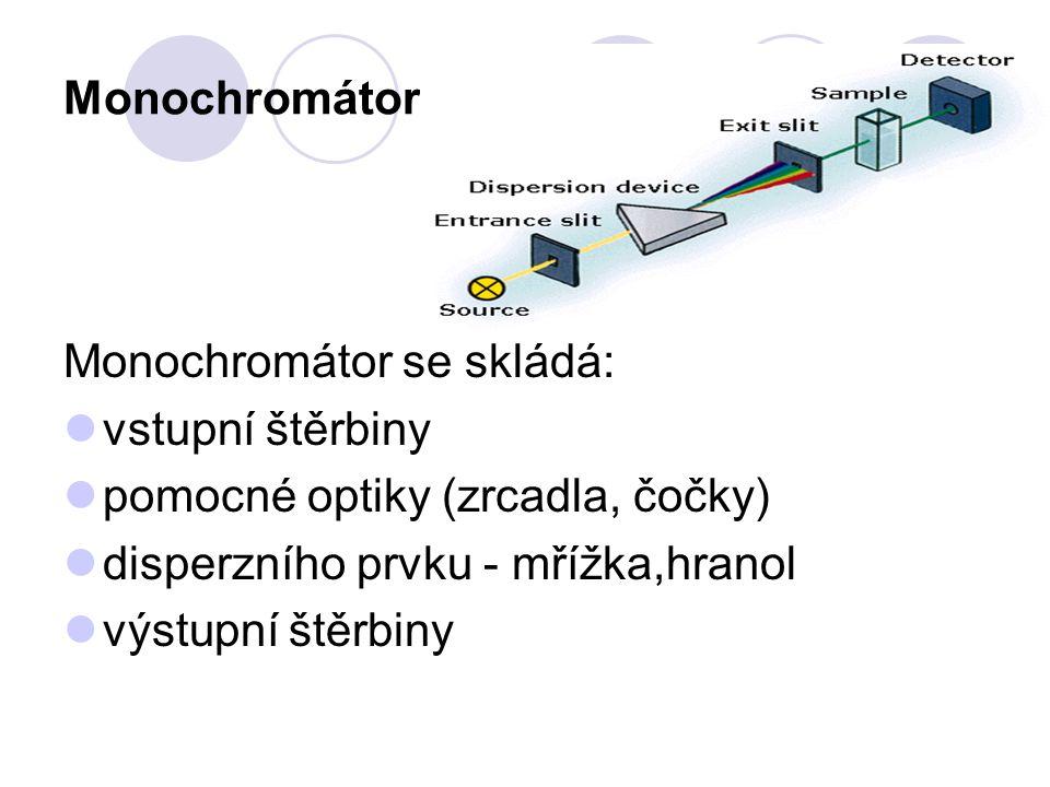 Monochromátor Monochromátor se skládá: vstupní štěrbiny. pomocné optiky (zrcadla, čočky) disperzního prvku - mřížka,hranol.