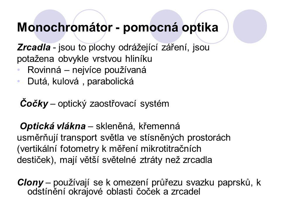 Monochromátor - pomocná optika