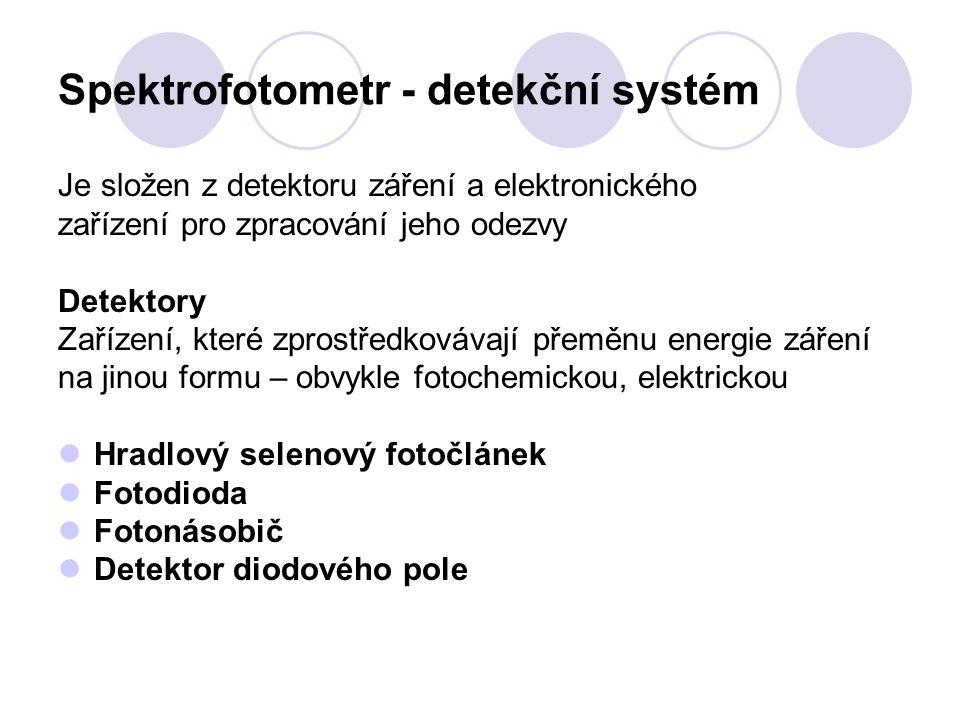 Spektrofotometr - detekční systém