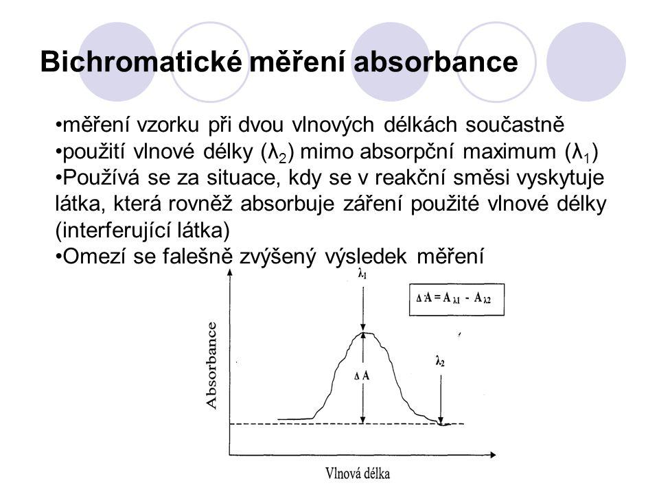 Bichromatické měření absorbance