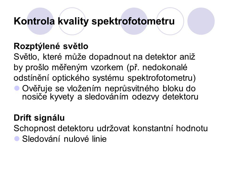 Kontrola kvality spektrofotometru