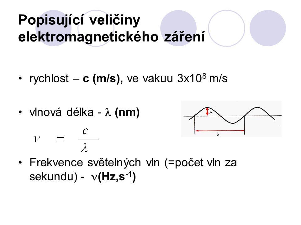 Popisující veličiny elektromagnetického záření