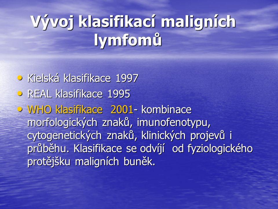 Vývoj klasifikací maligních lymfomů