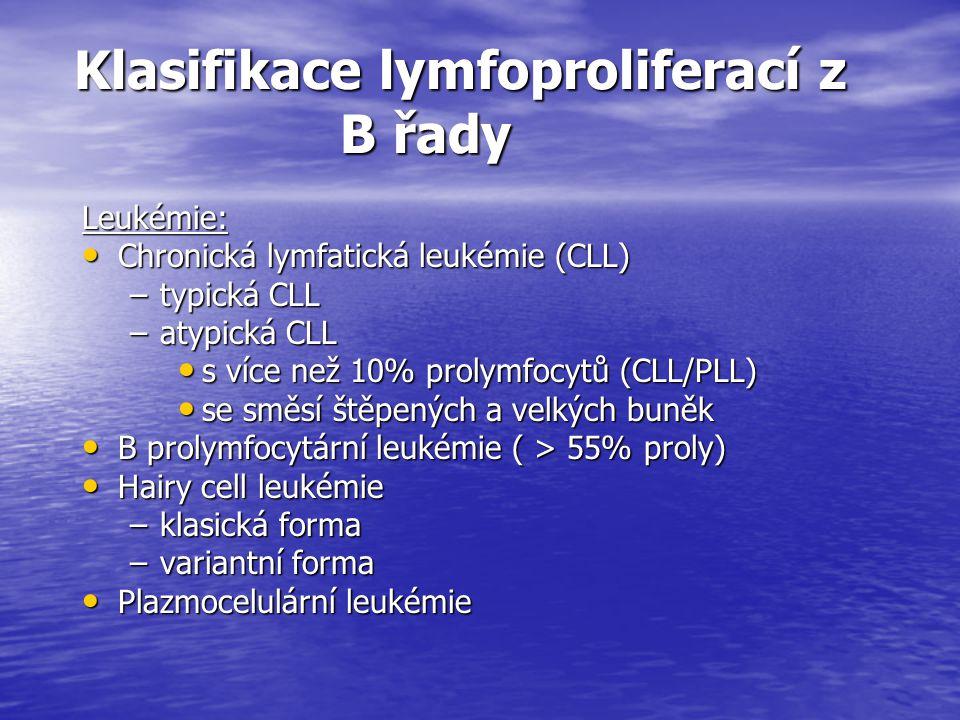 Klasifikace lymfoproliferací z B řady