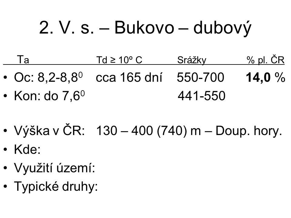 2. V. s. – Bukovo – dubový Oc: 8,2-8,80 cca 165 dní 550-700 14,0 %