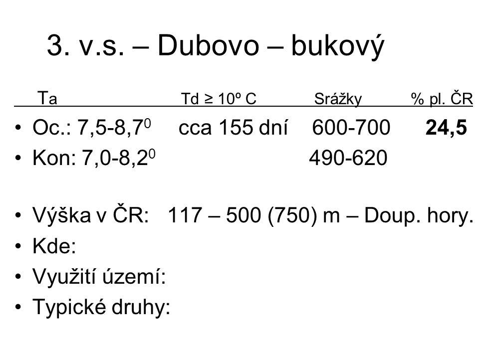 3. v.s. – Dubovo – bukový Oc.: 7,5-8,70 cca 155 dní 600-700 24,5