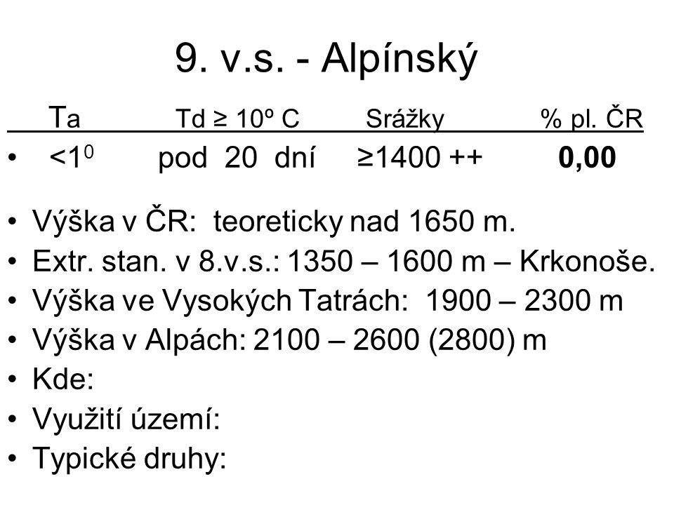 9. v.s. - Alpínský Ta Td ≥ 10º C Srážky % pl. ČR