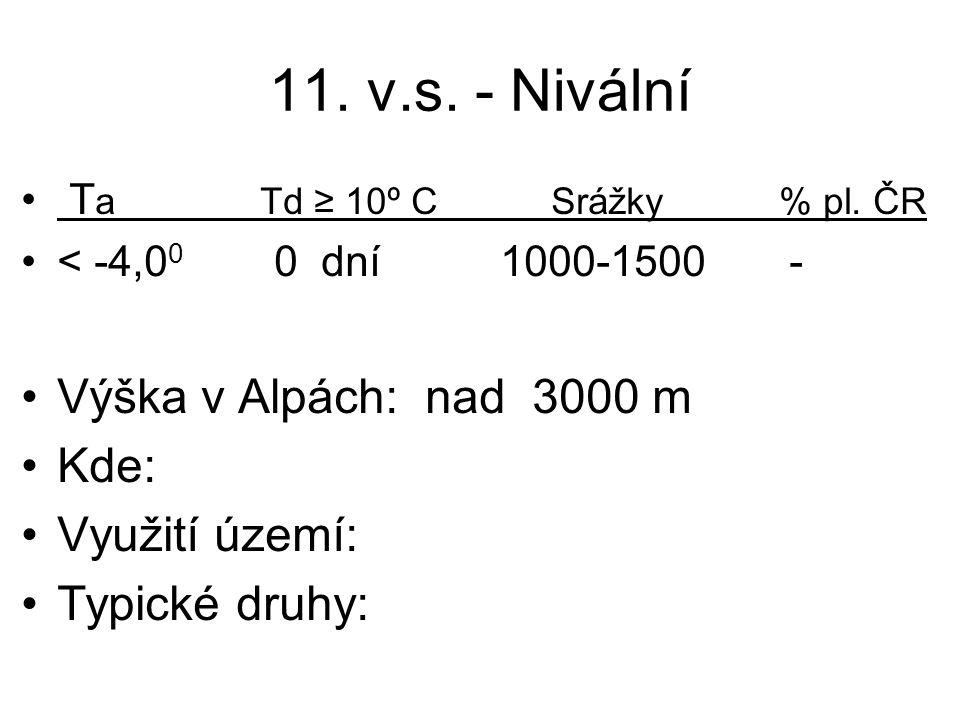 11. v.s. - Nivální Výška v Alpách: nad 3000 m Kde: Využití území: