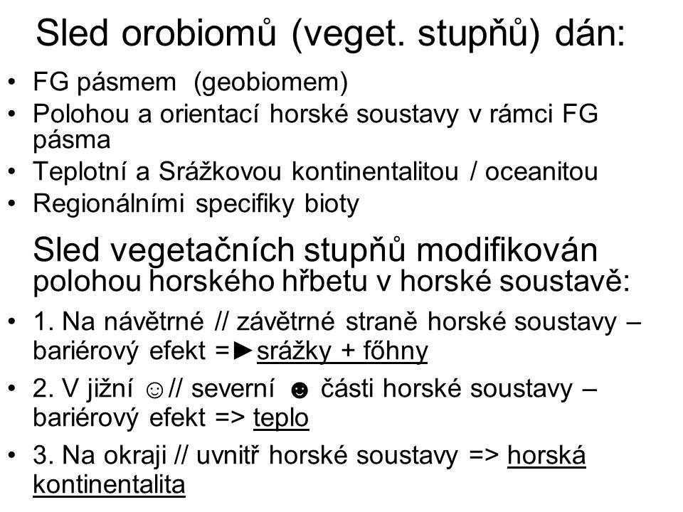 Sled orobiomů (veget. stupňů) dán: