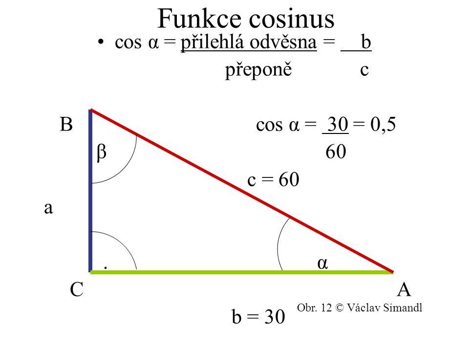 cos α = přilehlá odvěsna = b