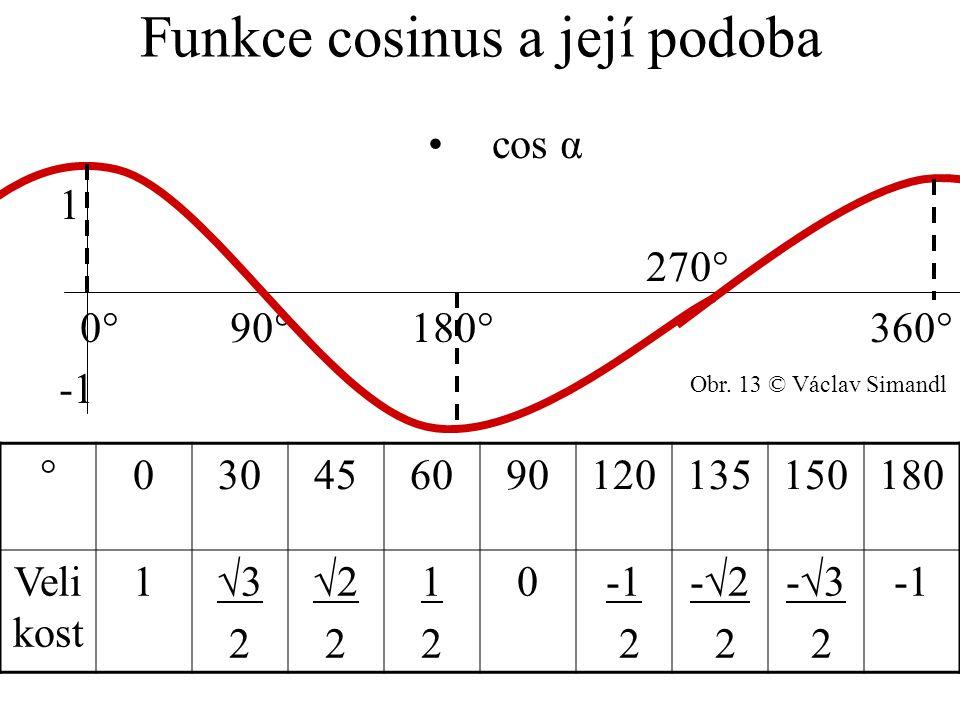 Funkce cosinus a její podoba