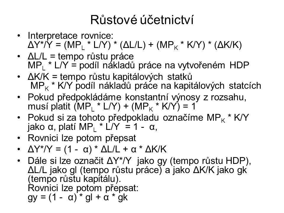 Růstové účetnictví Interpretace rovnice: ΔY*/Y = (MPL * L/Y) * (ΔL/L) + (MPK * K/Y) * (ΔK/K)