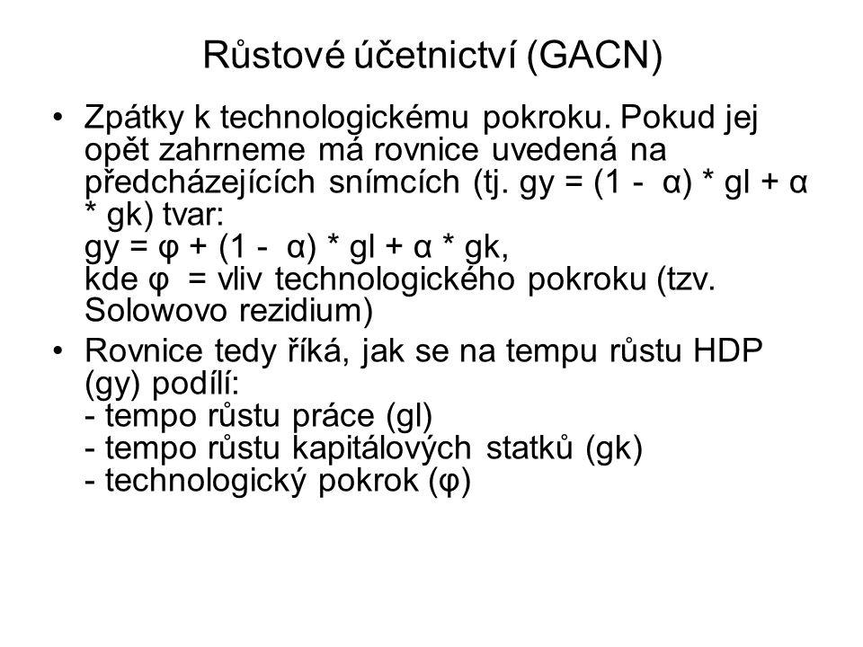 Růstové účetnictví (GACN)