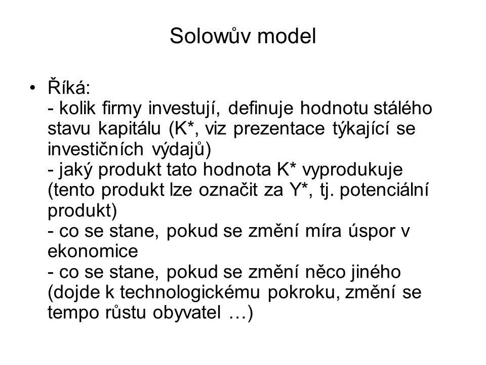 Solowův model