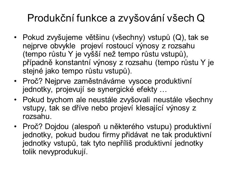 Produkční funkce a zvyšování všech Q