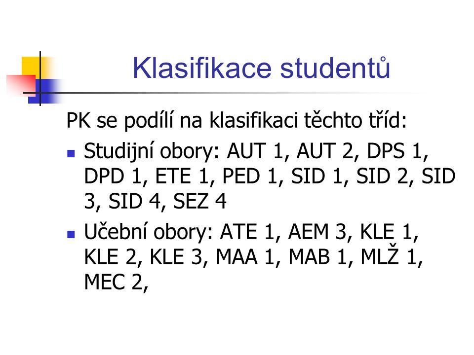 Klasifikace studentů PK se podílí na klasifikaci těchto tříd: