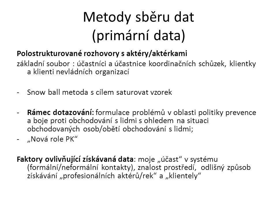 Metody sběru dat (primární data)