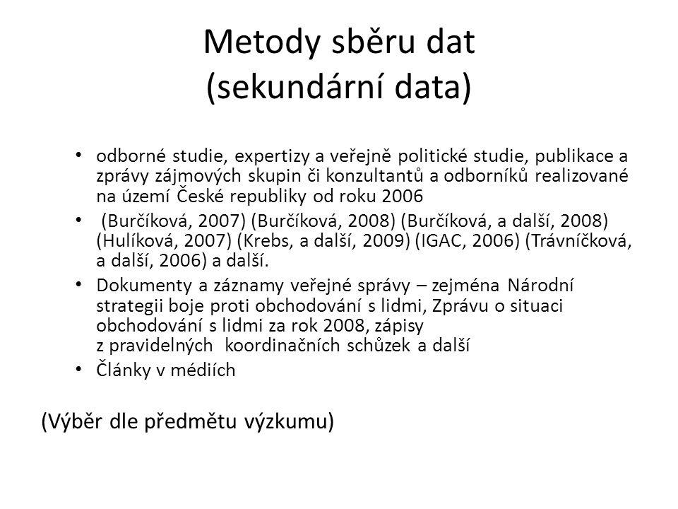Metody sběru dat (sekundární data)