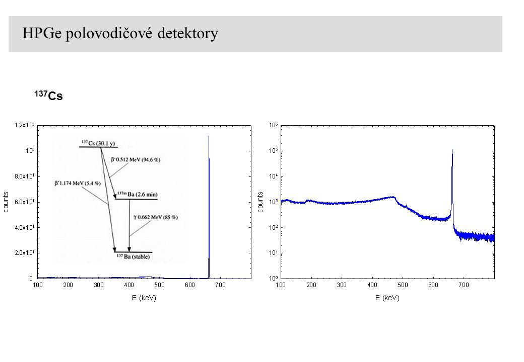 HPGe polovodičové detektory