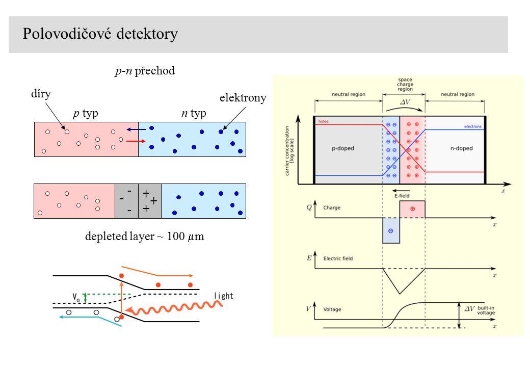 Polovodičové detektory