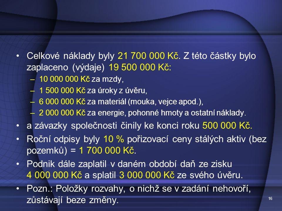 a závazky společnosti činily ke konci roku 500 000 Kč.