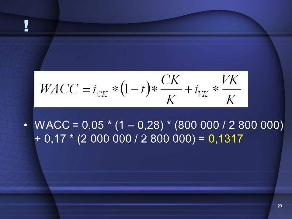 ! WACC = 0,05 * (1 – 0,28) * (800 000 / 2 800 000) + 0,17 * (2 000 000 / 2 800 000) = 0,1317
