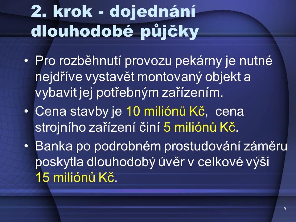 Online nebankovní rychlé pujcky ihned mladá boleslav image 5