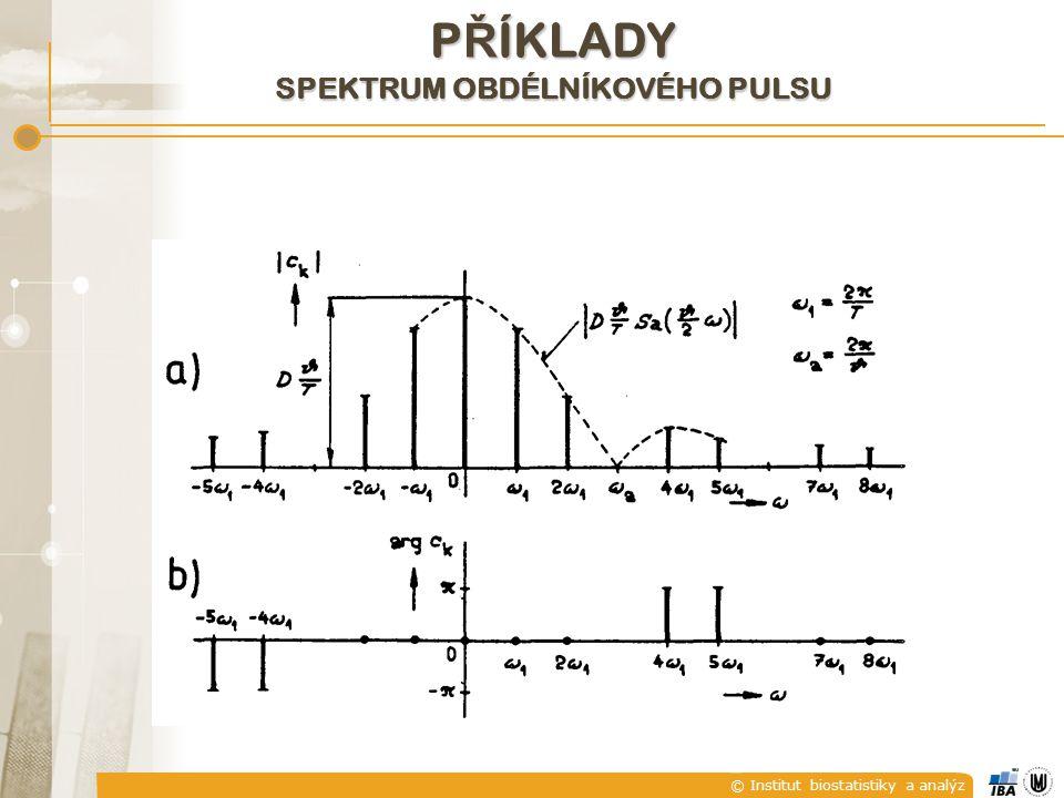 PŘÍKLADY spektrum obdélníkového pulsu