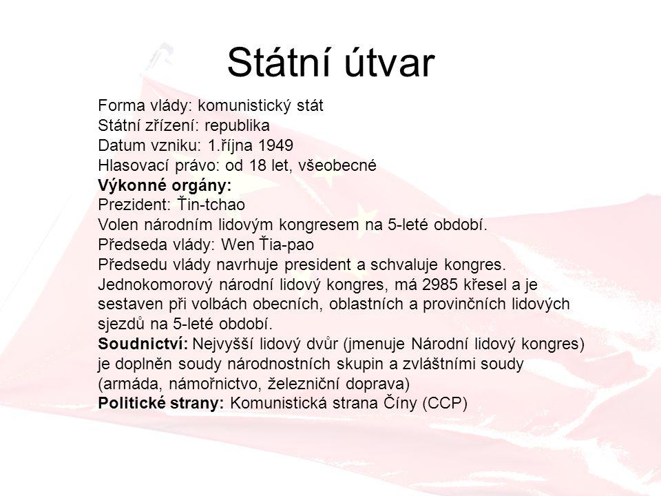 Státní útvar Forma vlády: komunistický stát Státní zřízení: republika