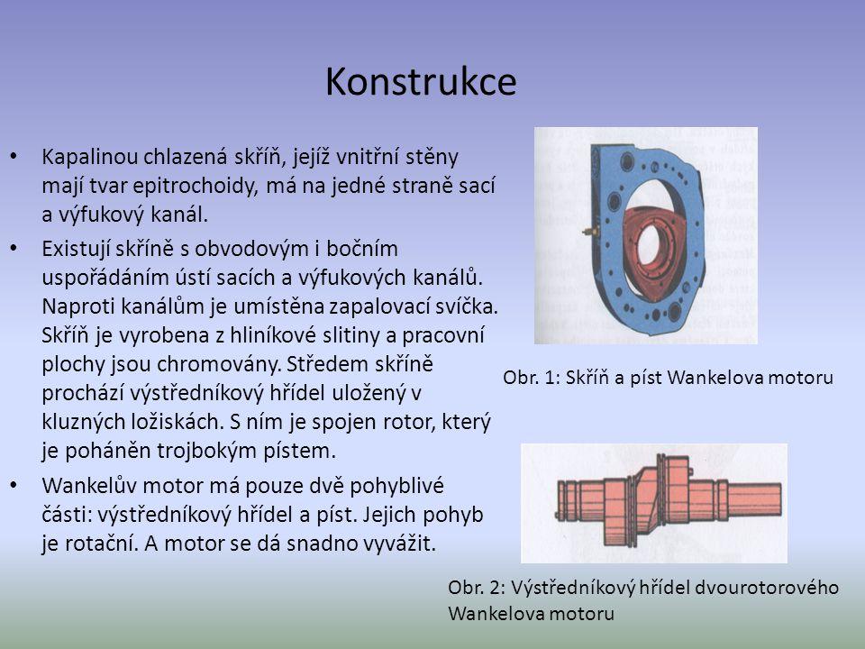 Konstrukce Kapalinou chlazená skříň, jejíž vnitřní stěny mají tvar epitrochoidy, má na jedné straně sací a výfukový kanál.