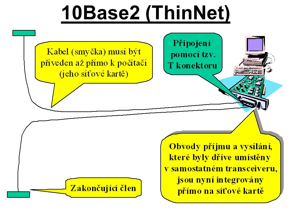 10Base2 (ThinNet)