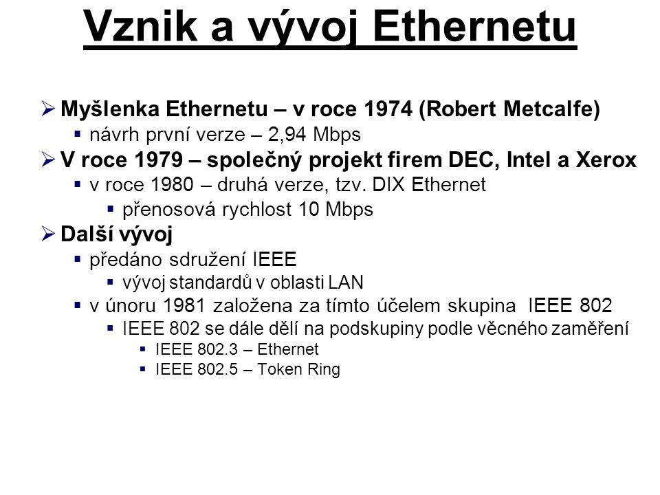 Vznik a vývoj Ethernetu