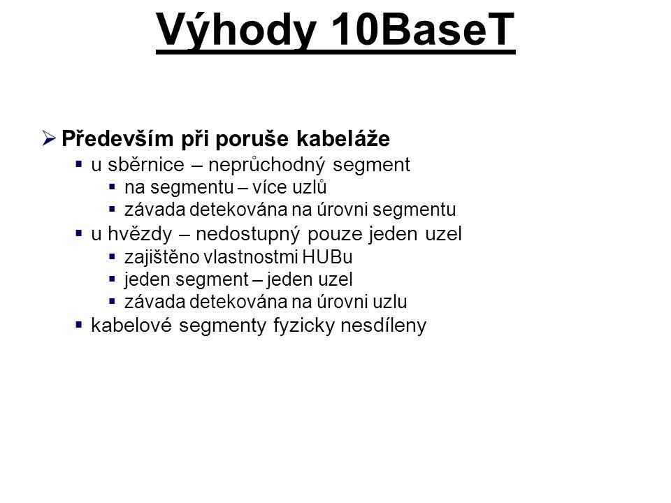 Výhody 10BaseT Především při poruše kabeláže