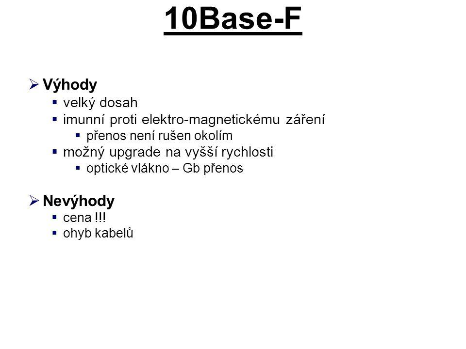 10Base-F Výhody Nevýhody velký dosah