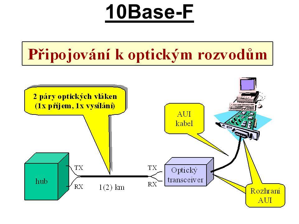 10Base-F