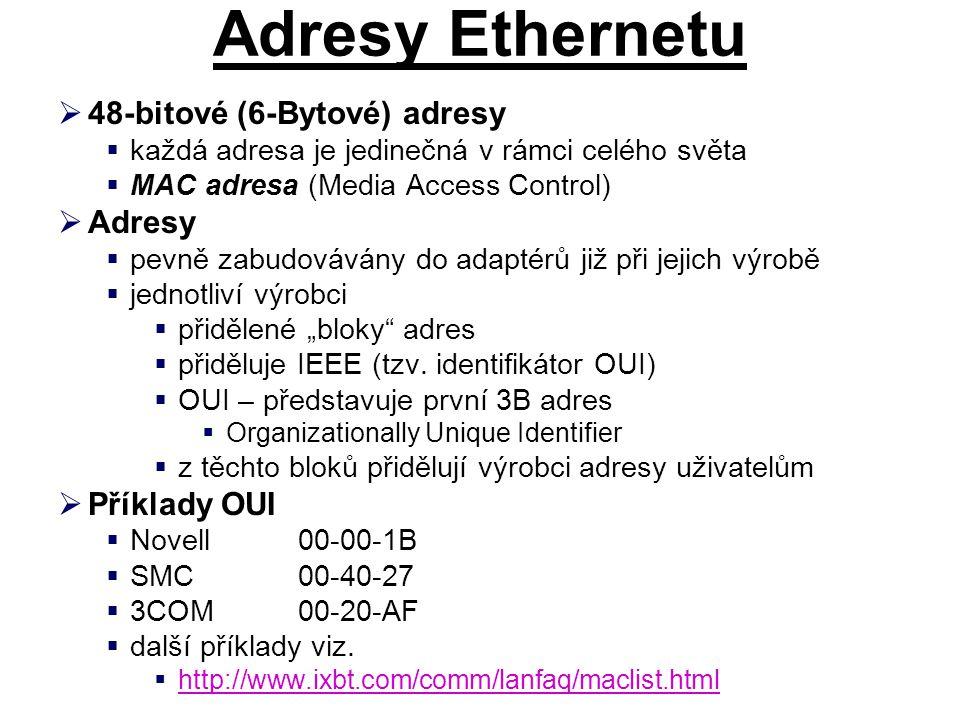 Adresy Ethernetu 48-bitové (6-Bytové) adresy Adresy Příklady OUI