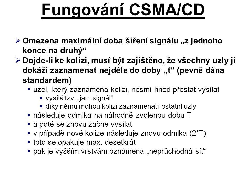 """Fungování CSMA/CD Omezena maximální doba šíření signálu """"z jednoho konce na druhý"""