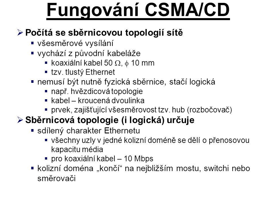 Fungování CSMA/CD Počítá se sběrnicovou topologií sítě