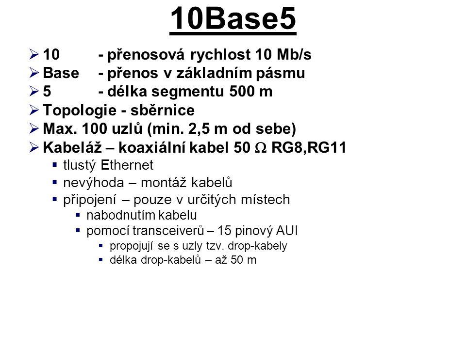 10Base5 10 - přenosová rychlost 10 Mb/s