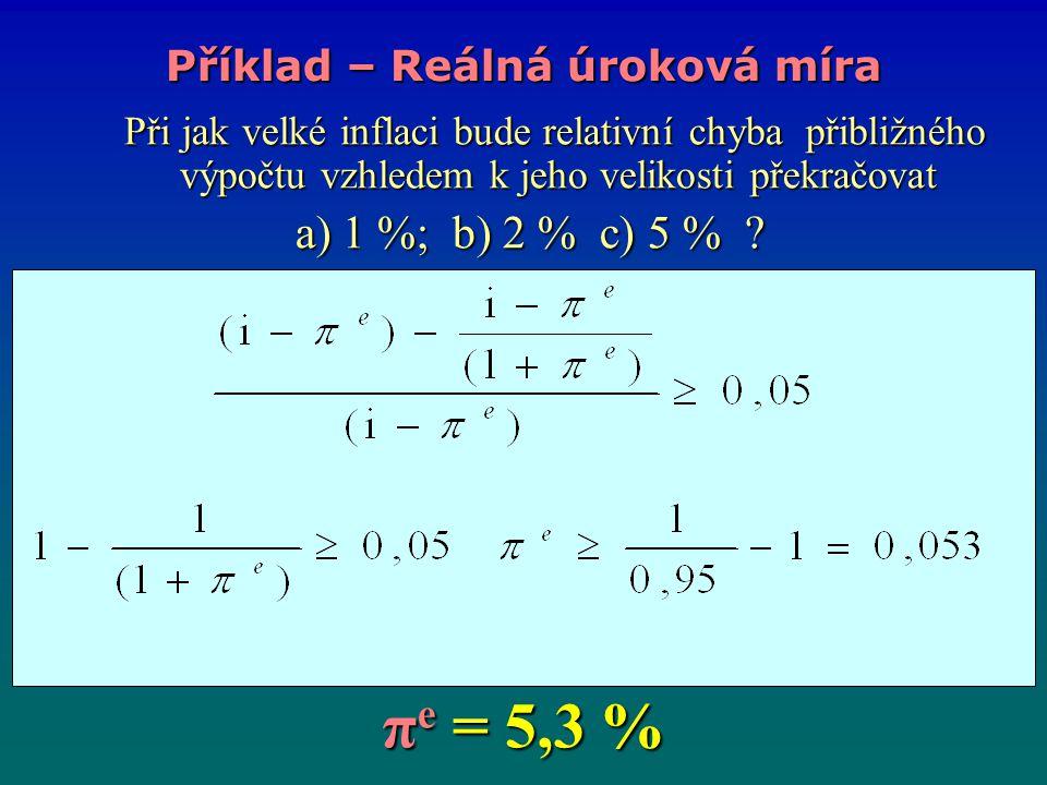 Příklad – Reálná úroková míra