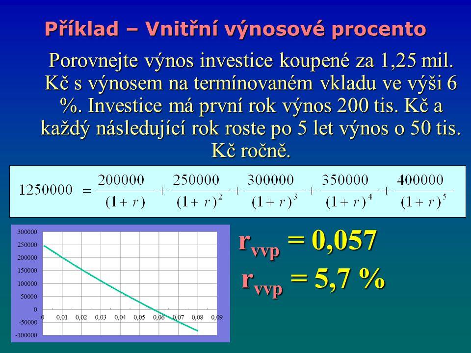 Příklad – Vnitřní výnosové procento
