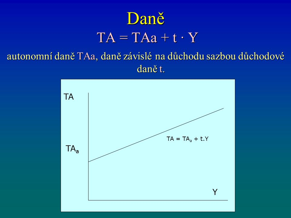 autonomní daně TAa, daně závislé na důchodu sazbou důchodové daně t.