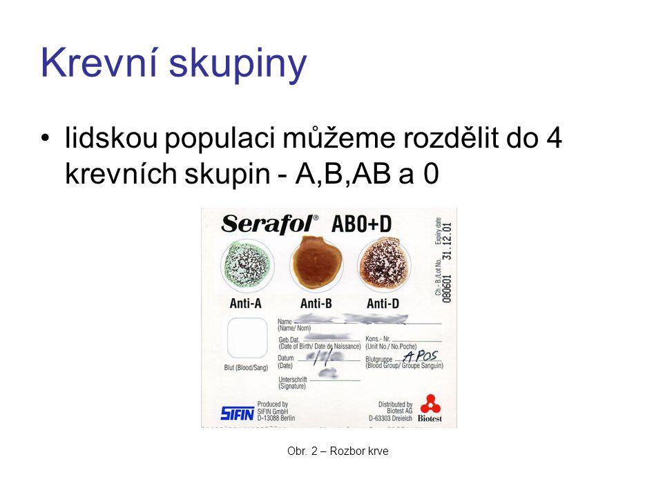 Krevní skupiny lidskou populaci můžeme rozdělit do 4 krevních skupin - A,B,AB a 0.