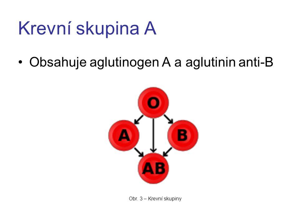 Krevní skupina A Obsahuje aglutinogen A a aglutinin anti-B