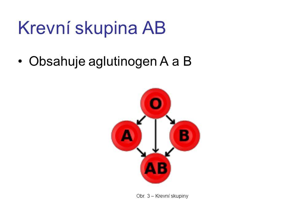 Krevní skupina AB Obsahuje aglutinogen A a B Obr. 3 – Krevní skupiny